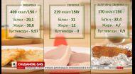 Как приготовить свинину вкусно и полезно - советы эксперта по здоровому питанию Лоры Филипповой