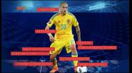 Вспоминая Ярика: Ракицкий официально попрощался с национальной сборной