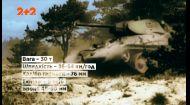 Хто перший розпочав війну проти СРСР та найкращий танк у Другій світовій