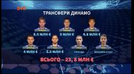 Криза Динамо: де шукати причини провального сезону київської команди