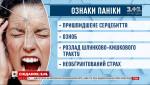 Чим небезпечна паніка, як її розпізнати та подолати – поради психотерапевта Олега Чабана