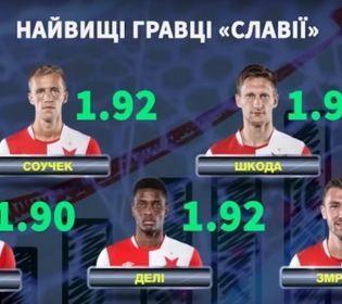 Кого слід найбільше остерігатися Динамо у матчі проти Славії